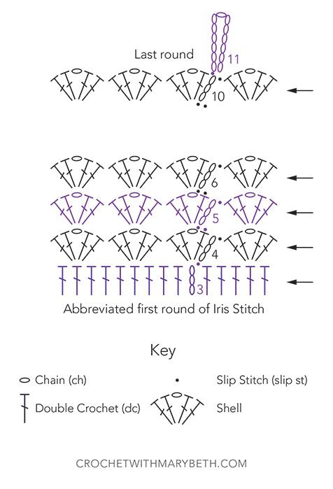 Iris Crochet Stitch Chart